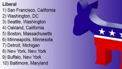 DemDaily:  Top Ten Liberal & Conservative Cities