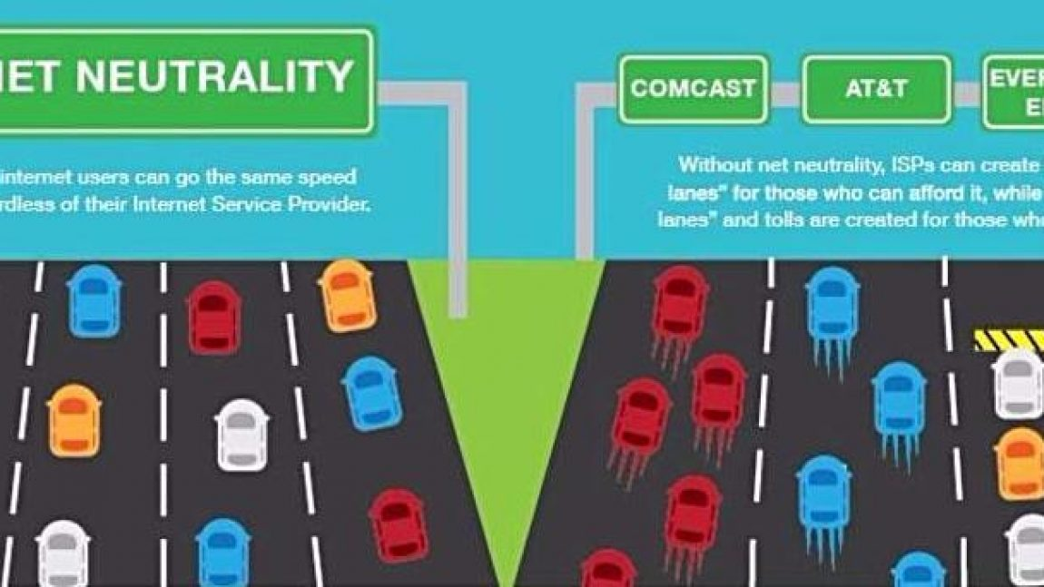DemDaily:  What is Net Neutrality?