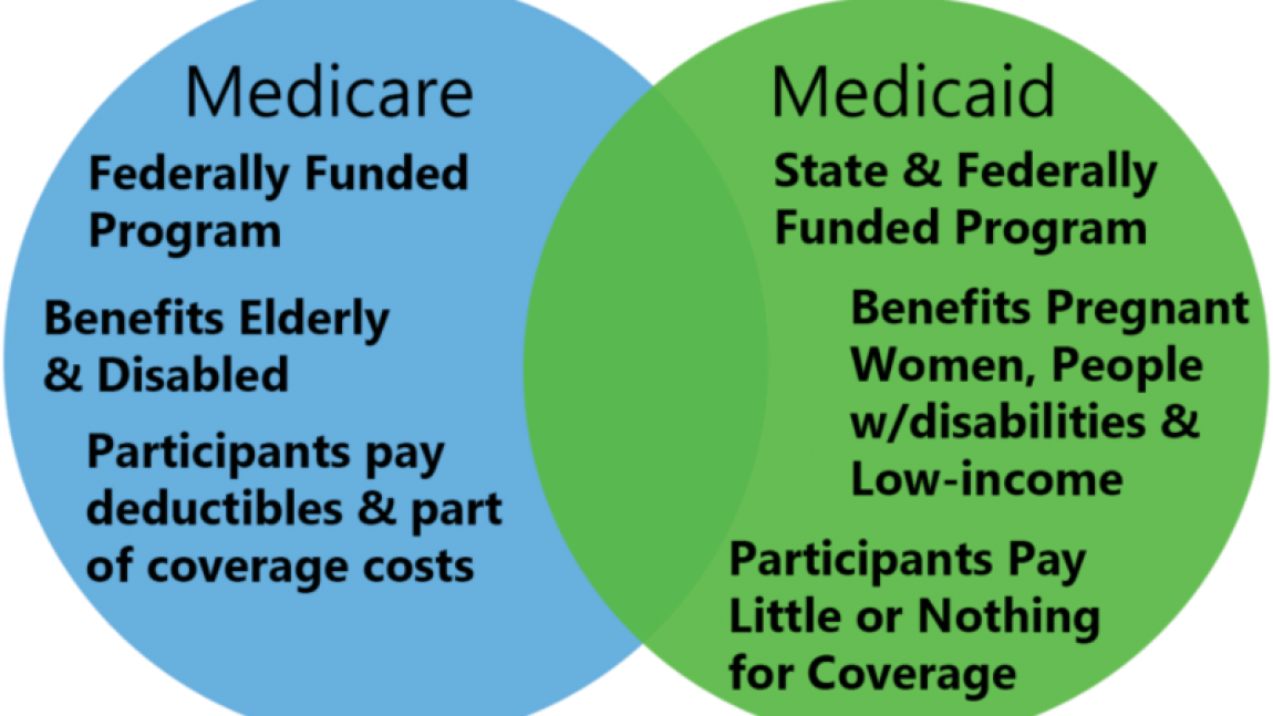 DemDaily: What is Medicare and Medicaid?