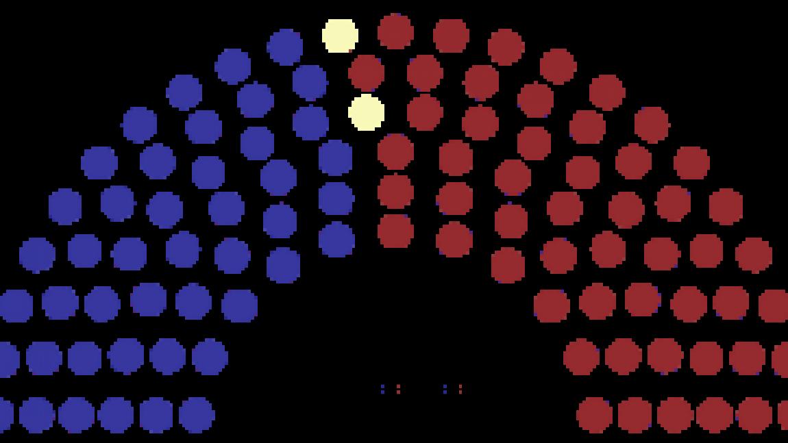 DemDaily: Status of the Senate. Top 2020 Races