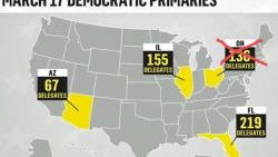 DemDaily: Delaying Democracy