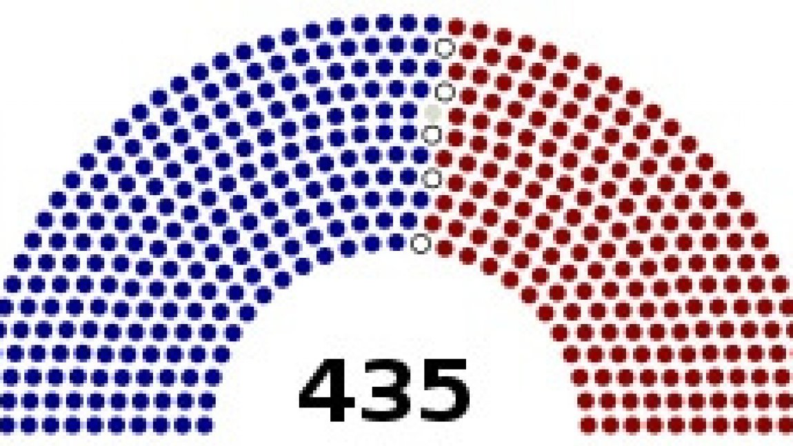 DemDaily: House Races and Ratings II: Top Democratic Targets