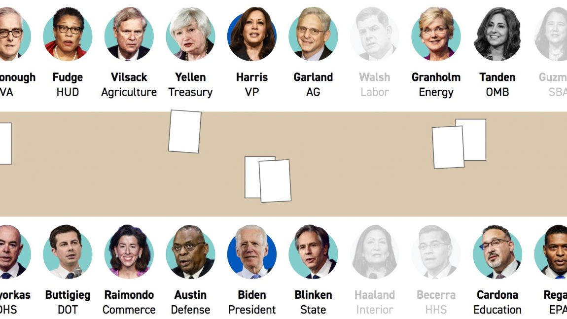 DemDaily: The Cabinet Count. Where They Stand